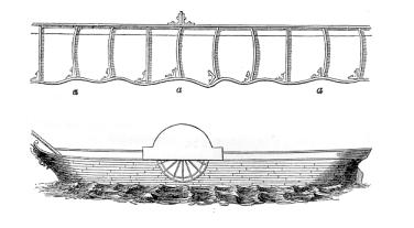 Brunel 1855