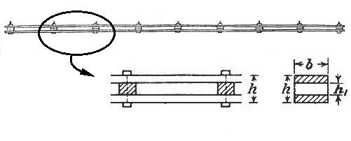 Duleau 1820