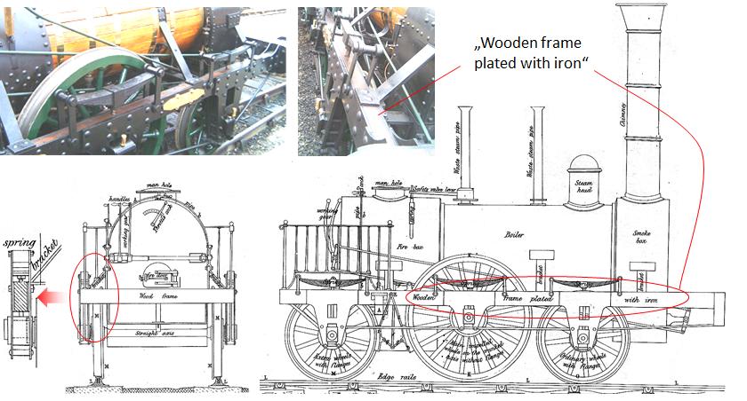 Stephenson Rocket 1830