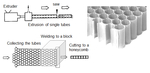 Tubular honeycomb prodction process
